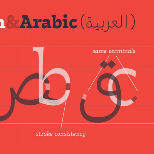 فونت عربی و فارسی Tarif در ۲۱ وزن