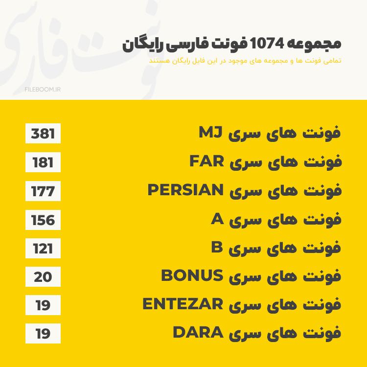 مجموعه ۱۰۷۴ فونت فارسی رایگان